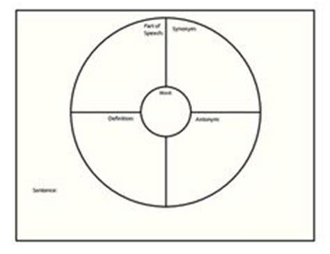 Law code of hammurabi essay